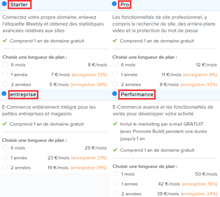 Les différents forfaits Weebly