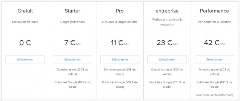 Le prix de Weebly en fonction des options sélectionnées