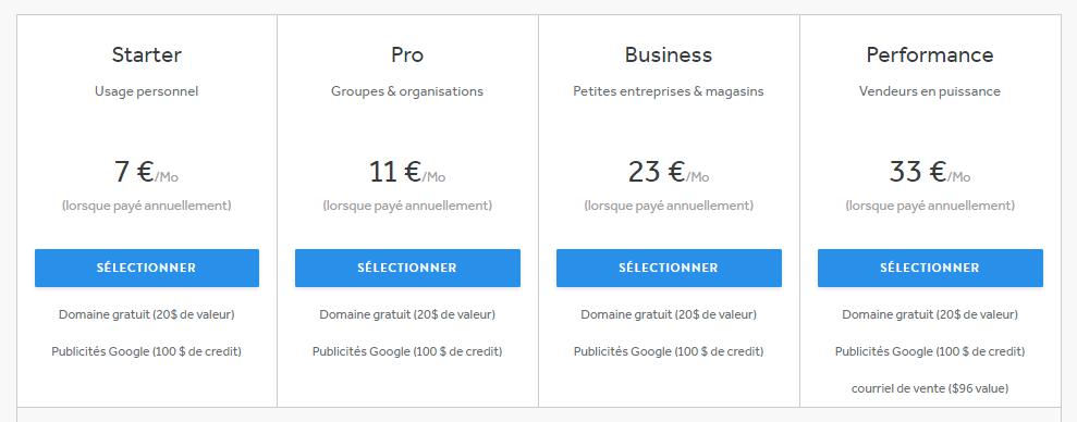 Prix Weebly Boutique e-commerce